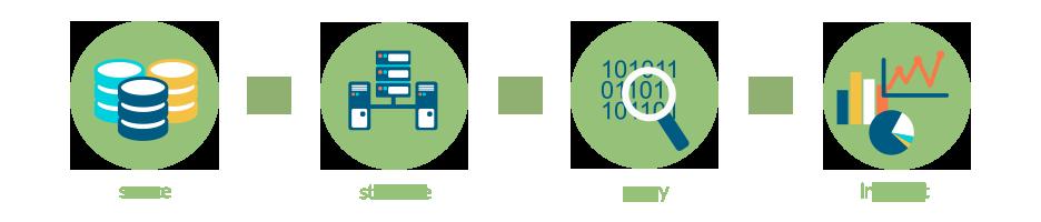 IGC-Data-Icons
